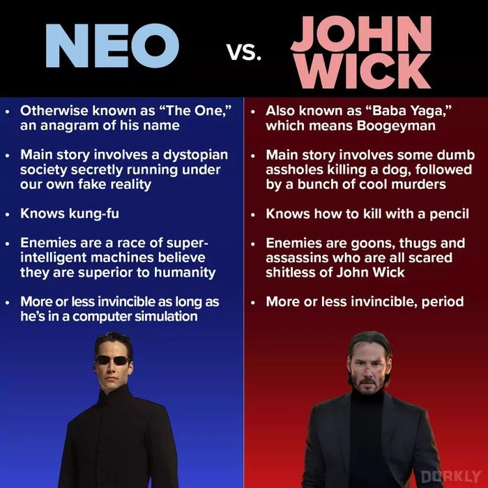 Neo Vs John Wick Infographic Meme Shut Up And Take My Money