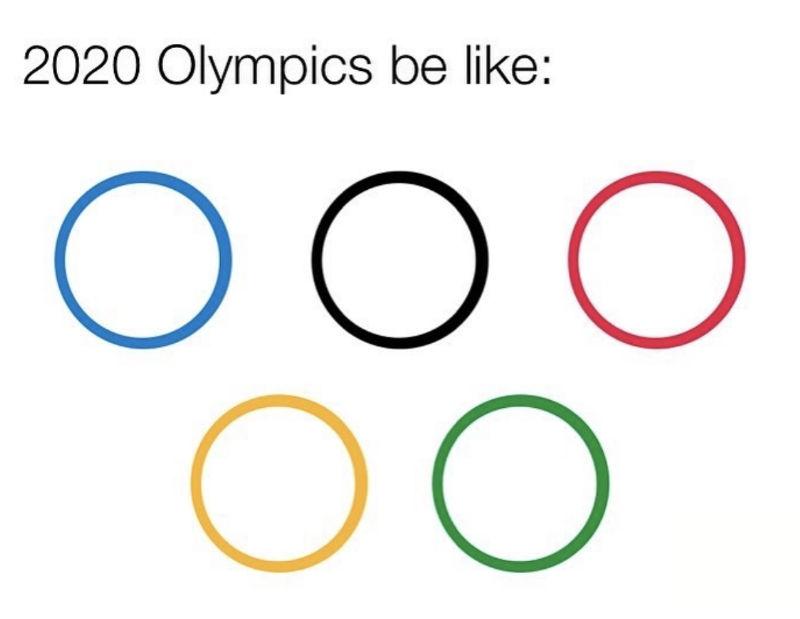 2020 olympics corona virus logo
