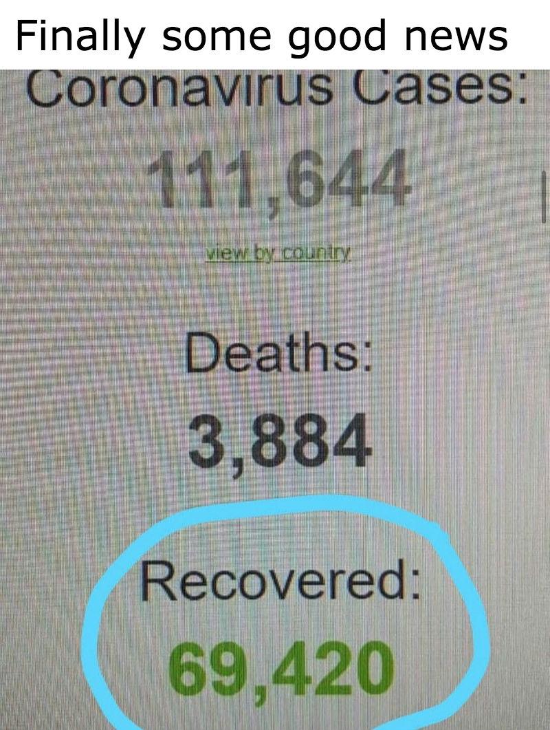 69420 recovered corona virus meme