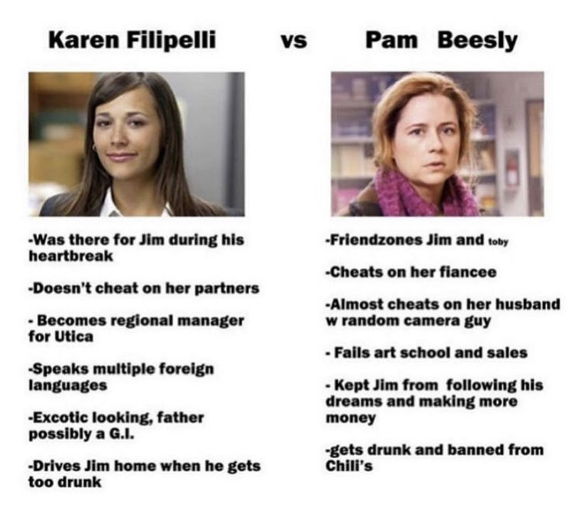 karen filipelli vs pam beesly