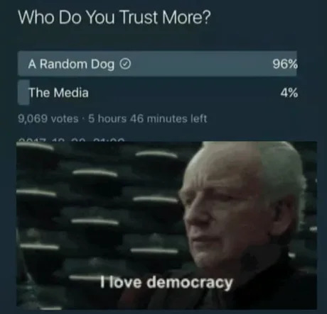 who do you trust more a random dog or the media