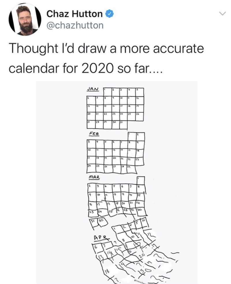 most accurate calendar for 2020 so far