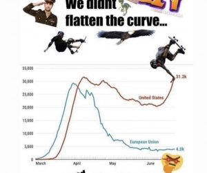 America Is So Lit We Didn't Flatten The Curve We Turned It Into A Halfpipe – Meme