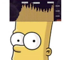Coronavirus Bart Simpson Hair Graph – Meme – Simpsons did it first!