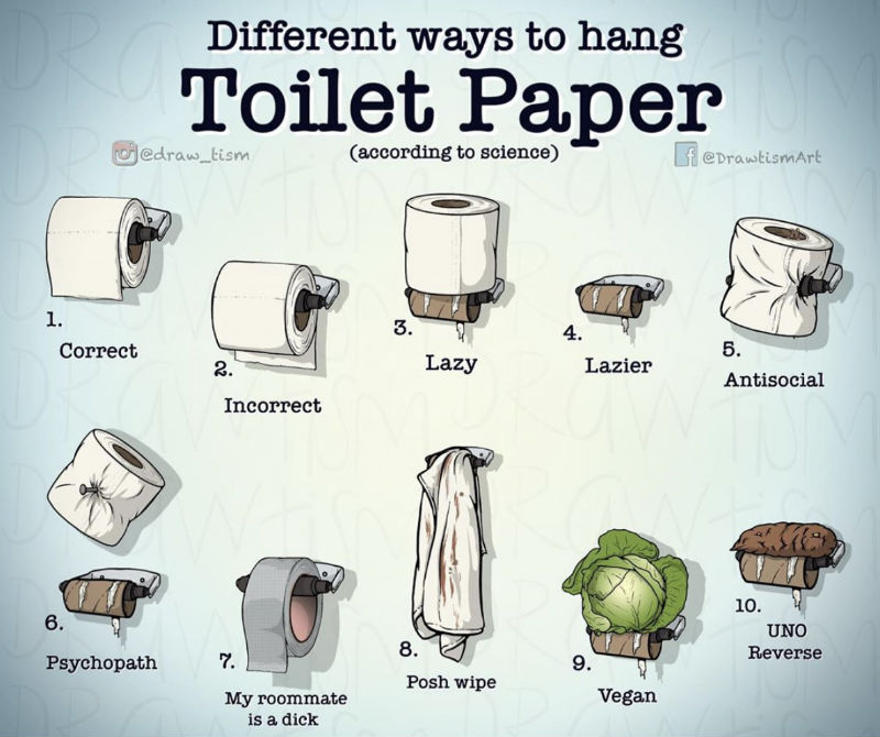 different ways to hang toilet paper