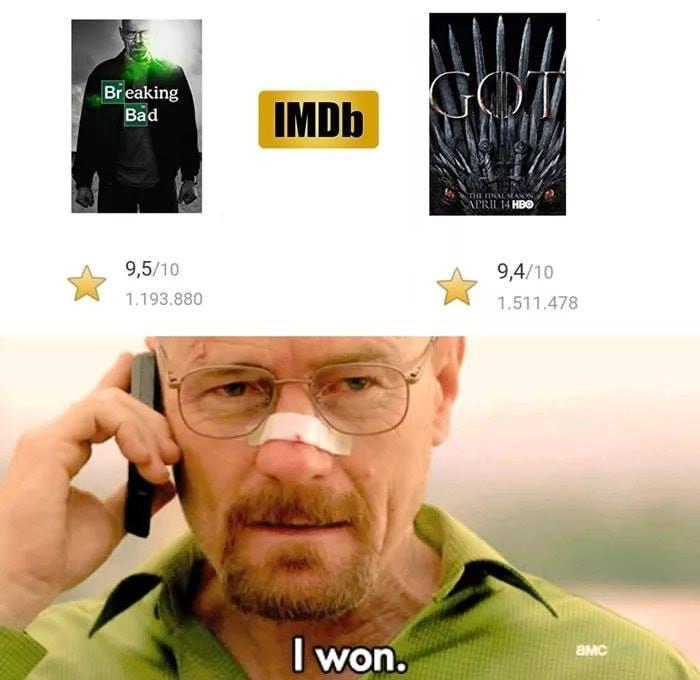 breaking bad vs game of thrones imdb rating i won