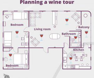 Planning A Wine Tour Quarantine Meme