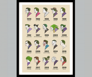 Joker Through The Ages Poster – original limited edition poster print, inspired by the many differing versions of Batman's arch-nemesis, The Joker through the years.