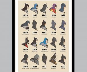 Batman Through The Ages Poster – An absolute must-have for any true fan!