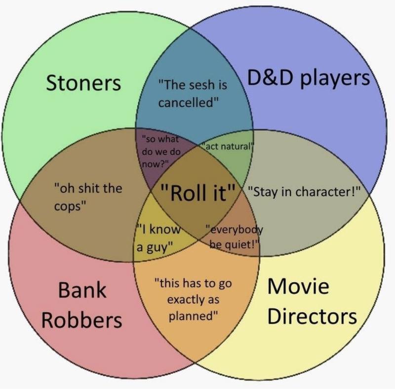 stoners roll it venn diagram